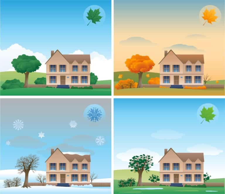 Graphic of house in four seasons